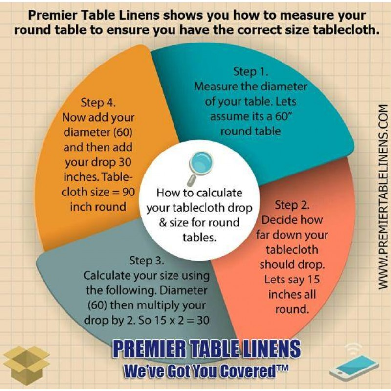 72 Round Burlap Tablecloth Arrangement · Ensure You Have The Right Table  Linen Drop By Using This Chart